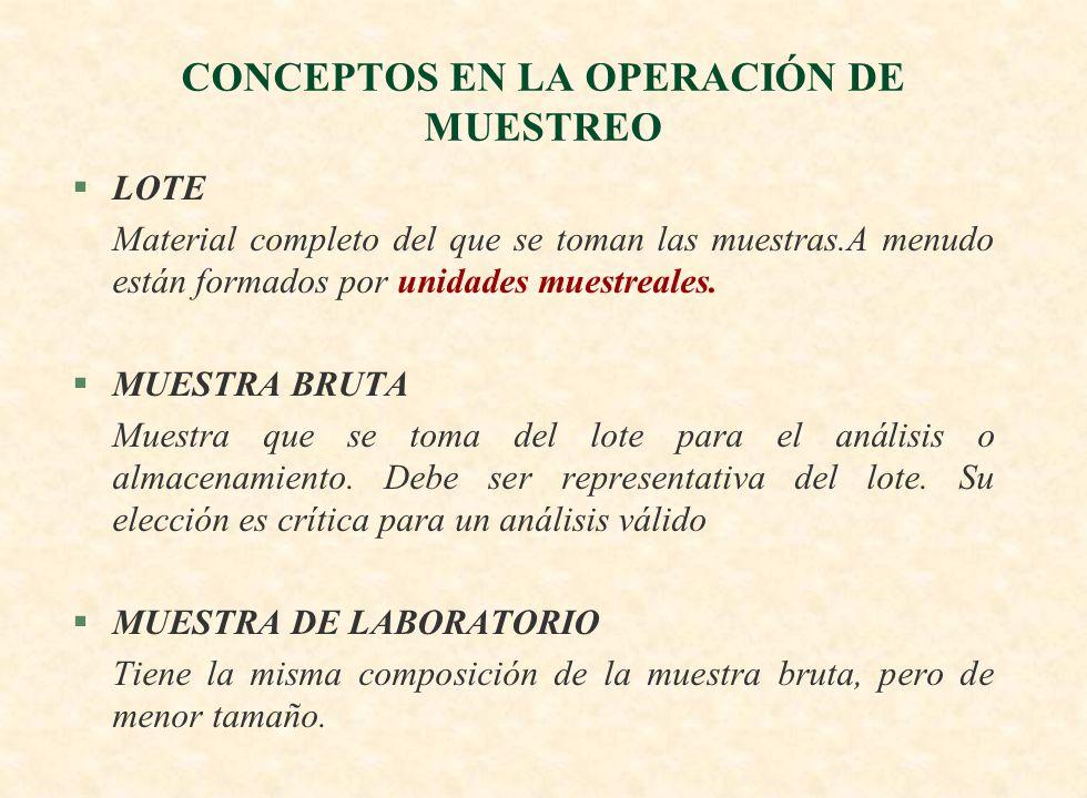 CONCEPTOS EN LA OPERACIÓN DE MUESTREO