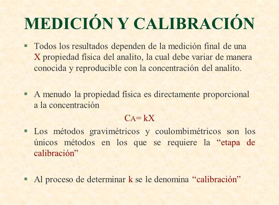 MEDICIÓN Y CALIBRACIÓN