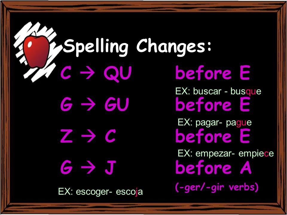 Spelling Changes: C  QU before E G  GU before E Z  C before E