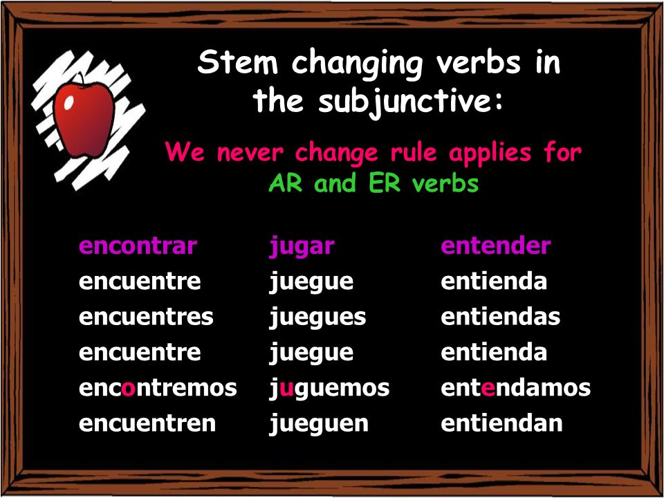 Stem changing verbs in the subjunctive: