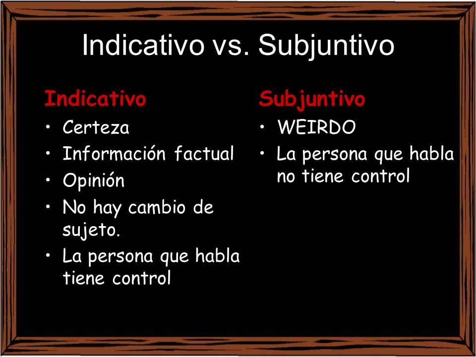 Indicativo vs. Subjuntivo