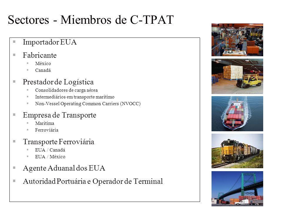 Sectores - Miembros de C-TPAT