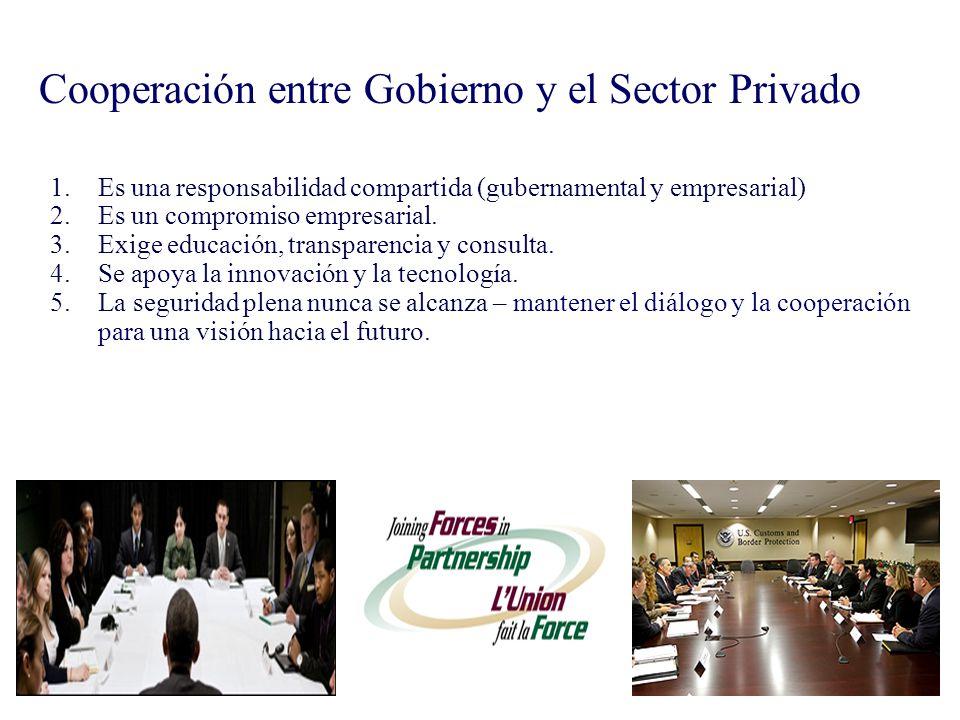 Cooperación entre Gobierno y el Sector Privado