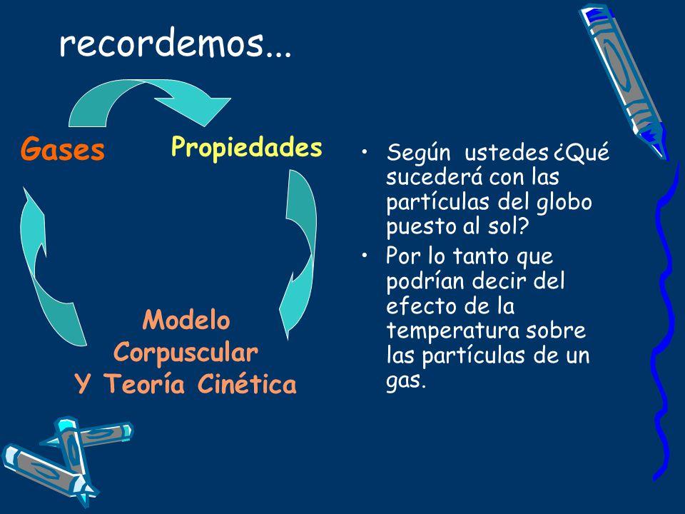 recordemos... Gases Propiedades Modelo Corpuscular Y Teoría Cinética