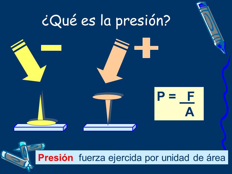 ¿Qué es la presión P = F A Presión fuerza ejercida por unidad de área