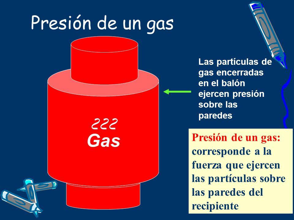 Presión de un gas ઽઽઽ Gas
