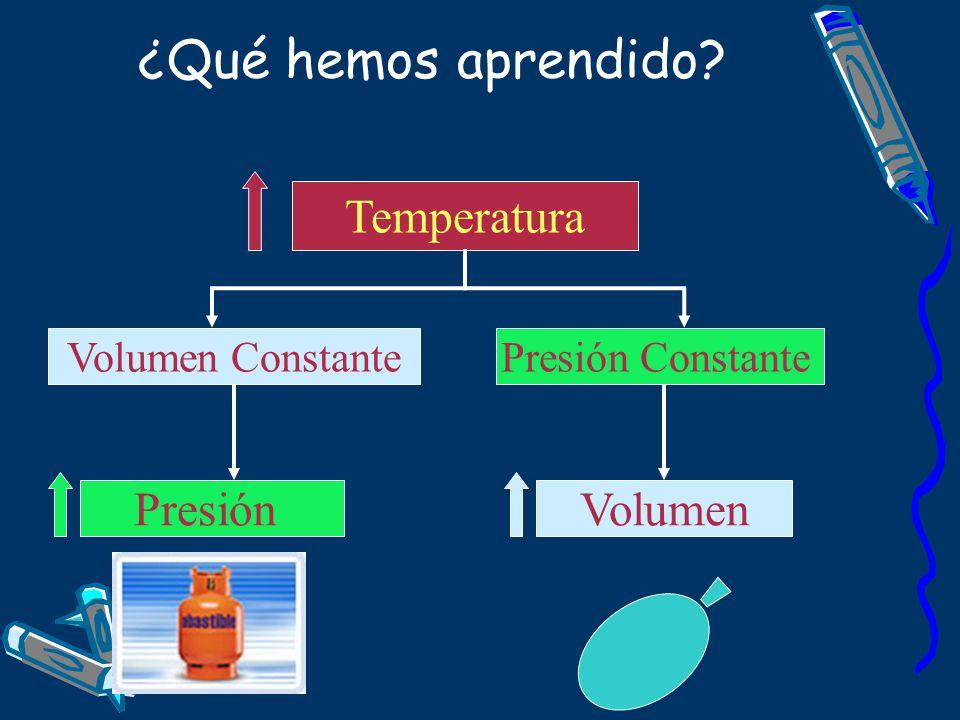 ¿Qué hemos aprendido Temperatura Presión Volumen Volumen Constante
