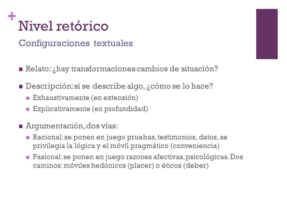 Nivel retórico Configuraciones textuales