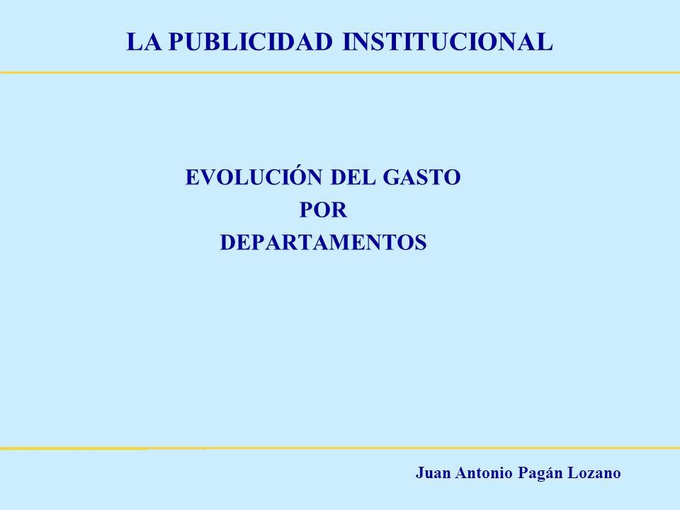 EVOLUCIÓN DEL GASTO POR DEPARTAMENTOS