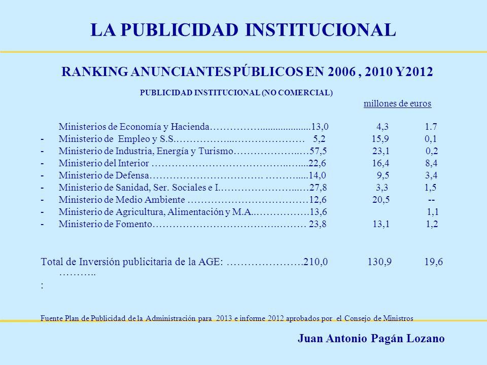 RANKING ANUNCIANTES PÚBLICOS EN 2006 , 2010 Y2012