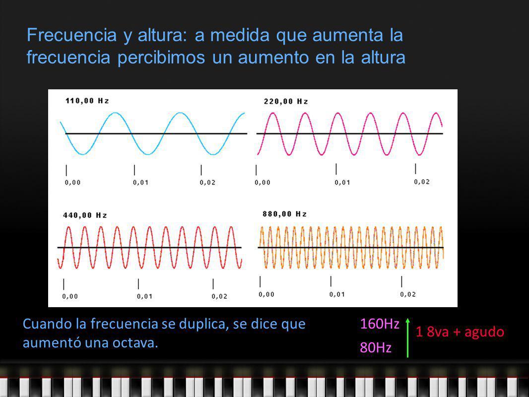 Frecuencia y altura: a medida que aumenta la frecuencia percibimos un aumento en la altura