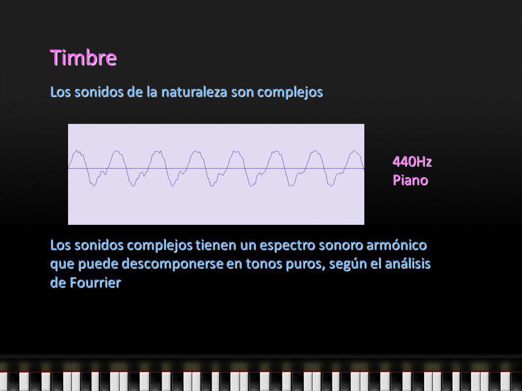 Timbre Los sonidos de la naturaleza son complejos 440Hz Piano