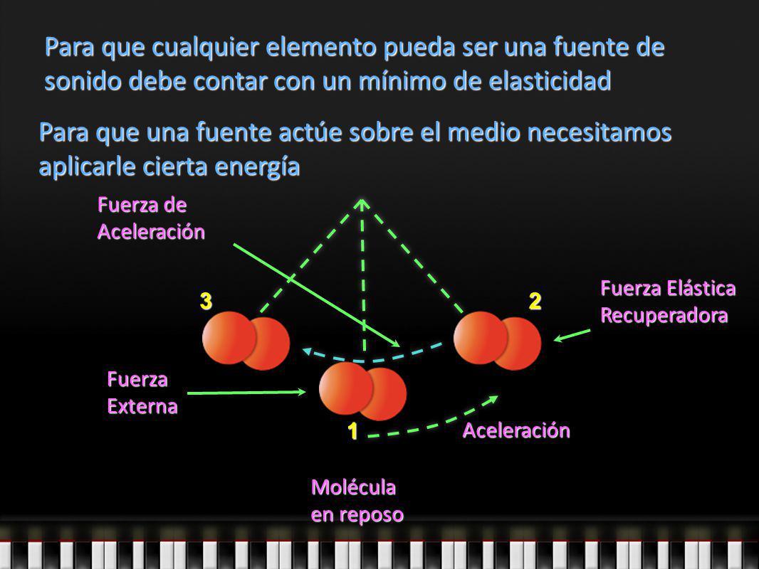 Para que cualquier elemento pueda ser una fuente de sonido debe contar con un mínimo de elasticidad