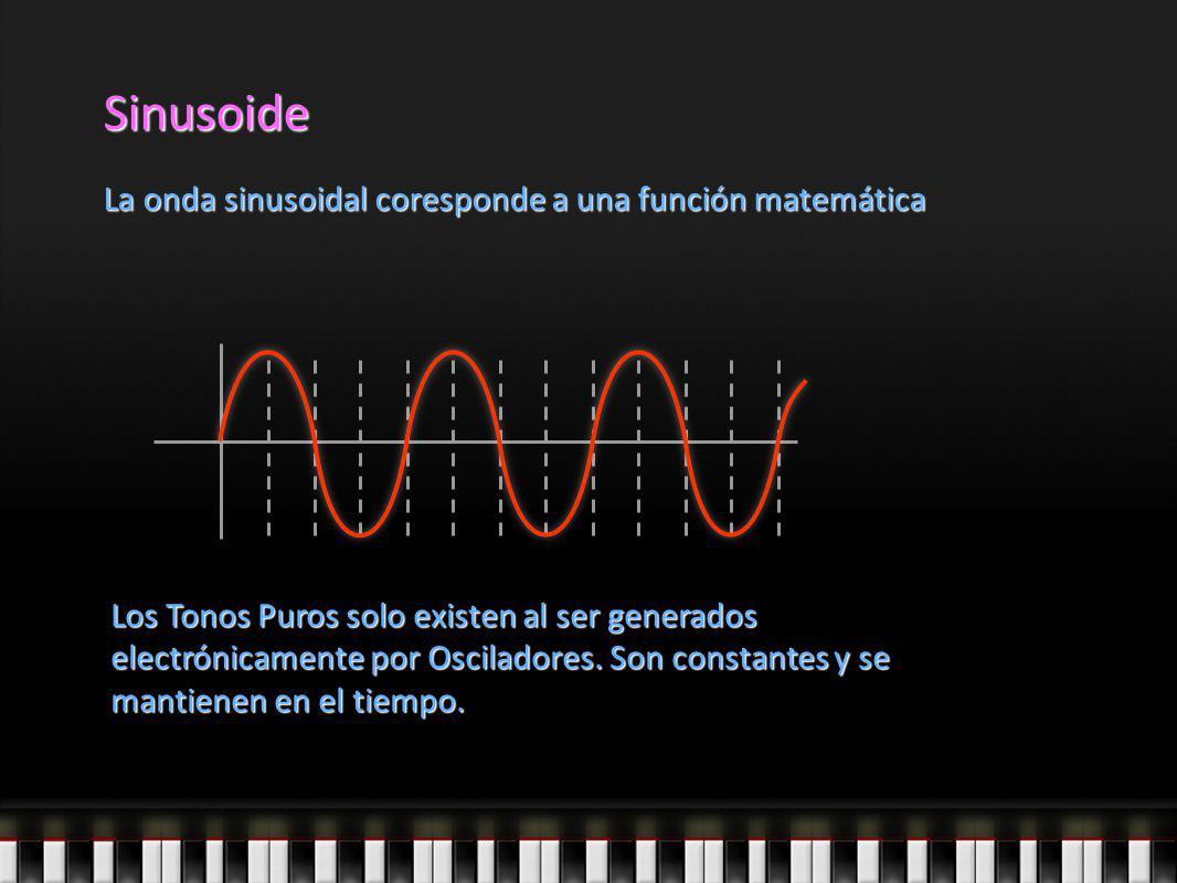 Sinusoide La onda sinusoidal coresponde a una función matemática