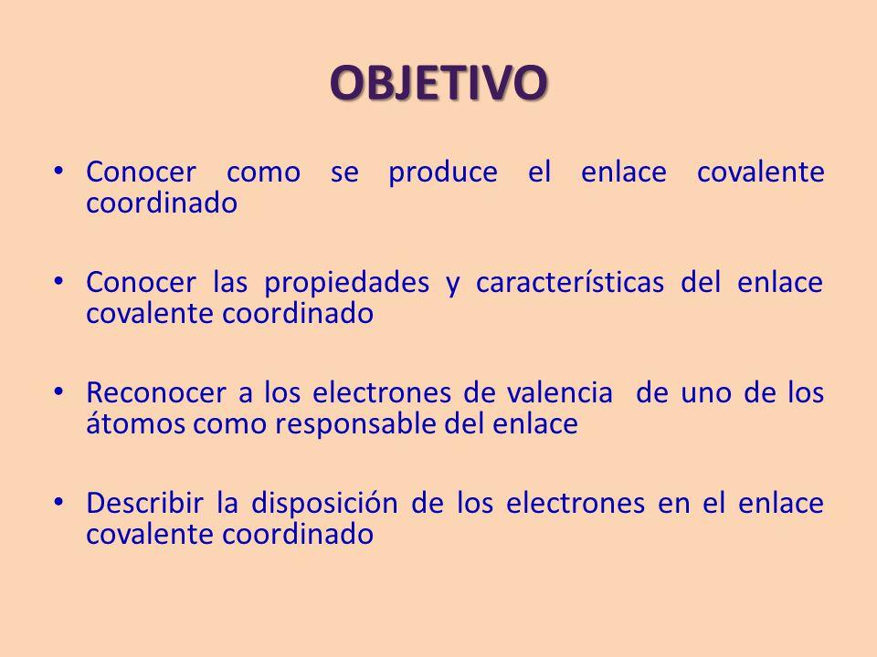 OBJETIVO Conocer como se produce el enlace covalente coordinado