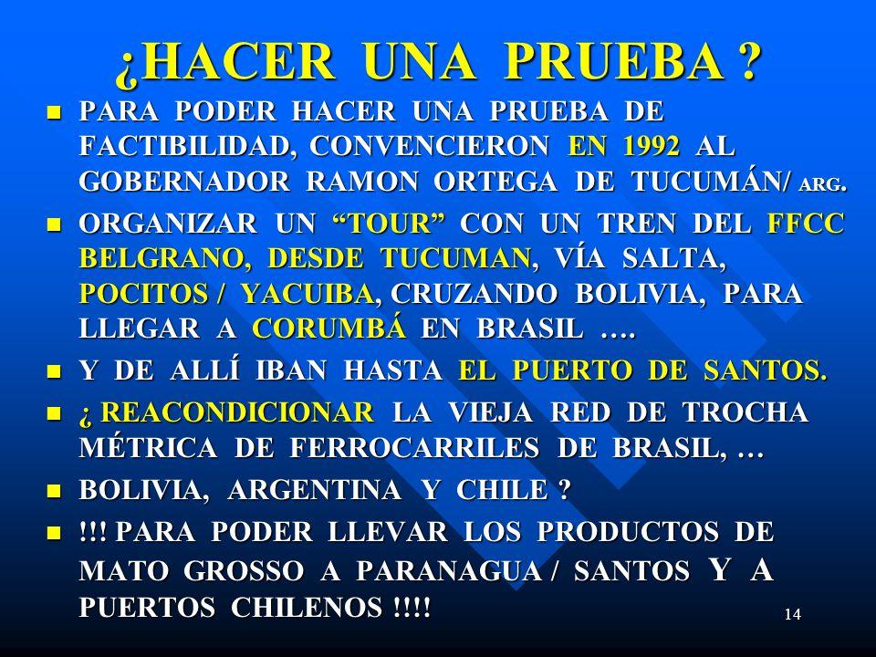 ¿HACER UNA PRUEBA PARA PODER HACER UNA PRUEBA DE FACTIBILIDAD, CONVENCIERON EN 1992 AL GOBERNADOR RAMON ORTEGA DE TUCUMÁN/ ARG.