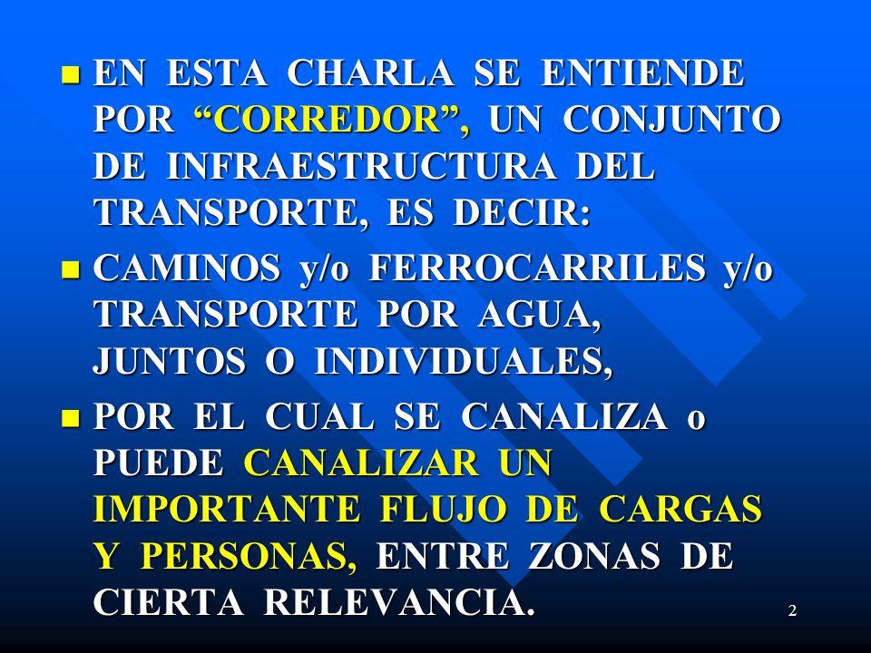 EN ESTA CHARLA SE ENTIENDE POR CORREDOR , UN CONJUNTO DE INFRAESTRUCTURA DEL TRANSPORTE, ES DECIR: