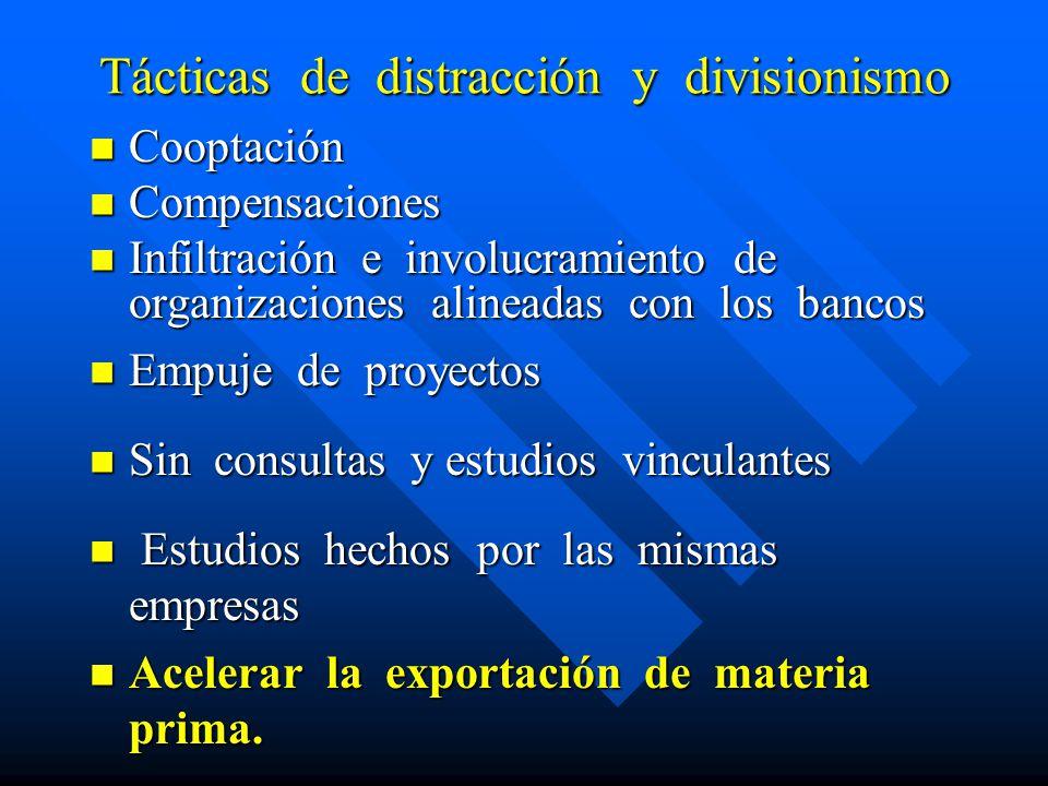 Tácticas de distracción y divisionismo