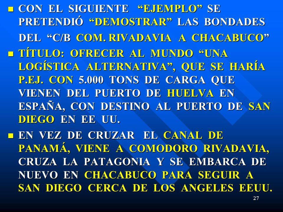 CON EL SIGUIENTE EJEMPLO SE PRETENDIÓ DEMOSTRAR LAS BONDADES