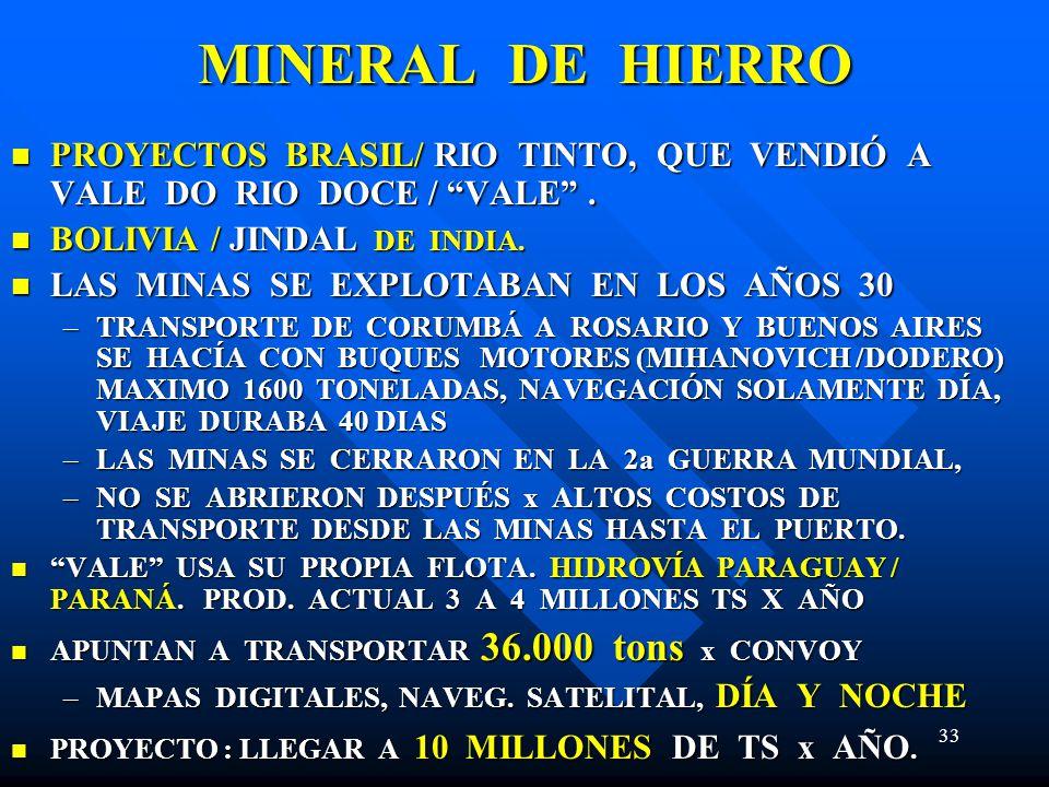MINERAL DE HIERRO PROYECTOS BRASIL/ RIO TINTO, QUE VENDIÓ A VALE DO RIO DOCE / VALE . BOLIVIA / JINDAL DE INDIA.