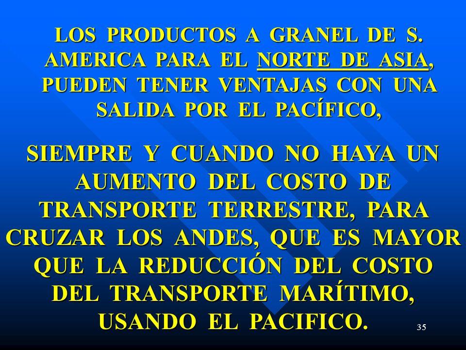 LOS PRODUCTOS A GRANEL DE S