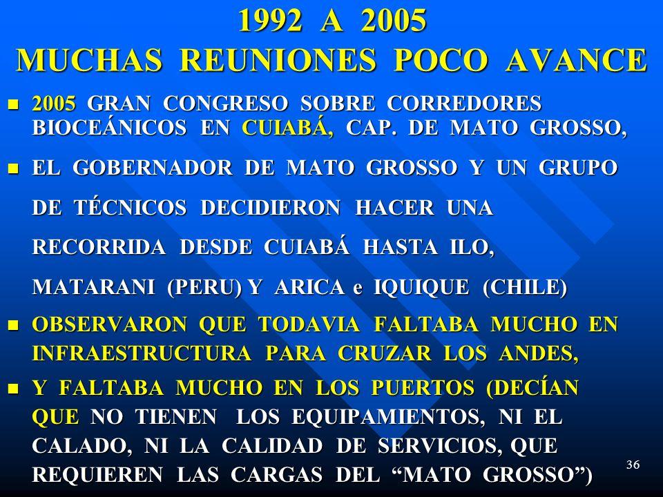 1992 A 2005 MUCHAS REUNIONES POCO AVANCE