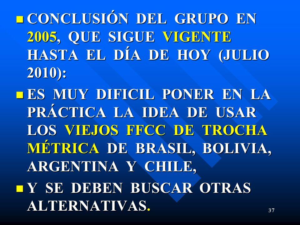 CONCLUSIÓN DEL GRUPO EN 2005, QUE SIGUE VIGENTE HASTA EL DÍA DE HOY (JULIO 2010):