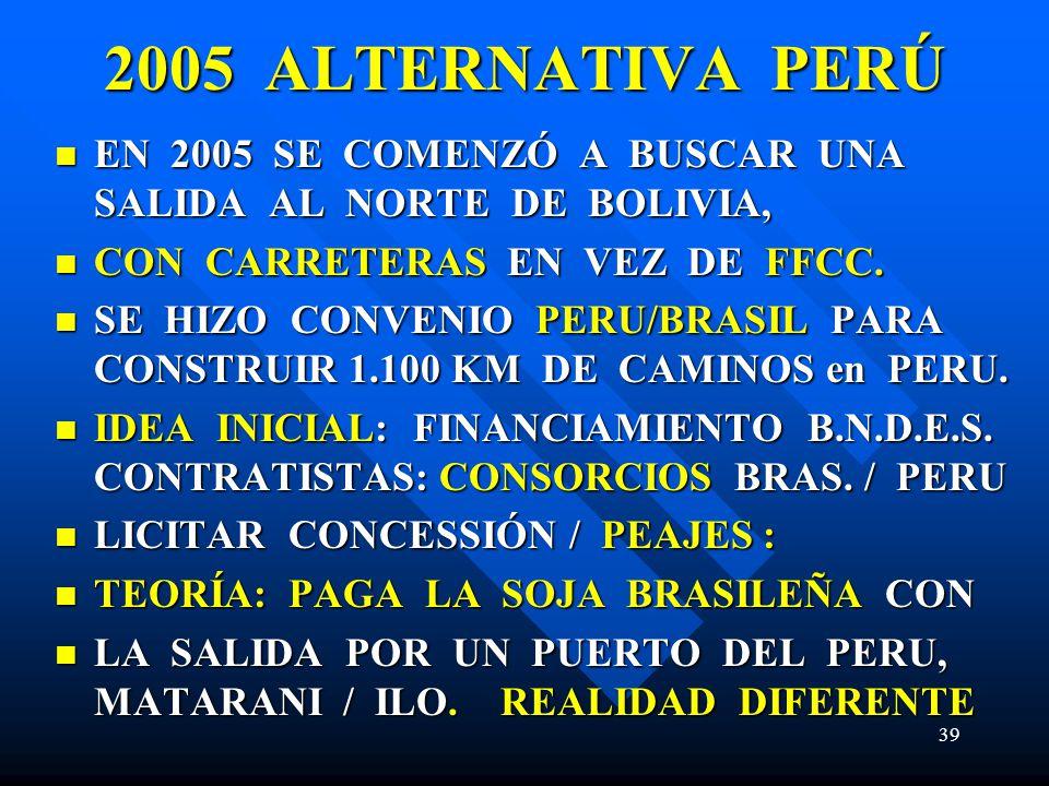 2005 ALTERNATIVA PERÚ EN 2005 SE COMENZÓ A BUSCAR UNA SALIDA AL NORTE DE BOLIVIA, CON CARRETERAS EN VEZ DE FFCC.
