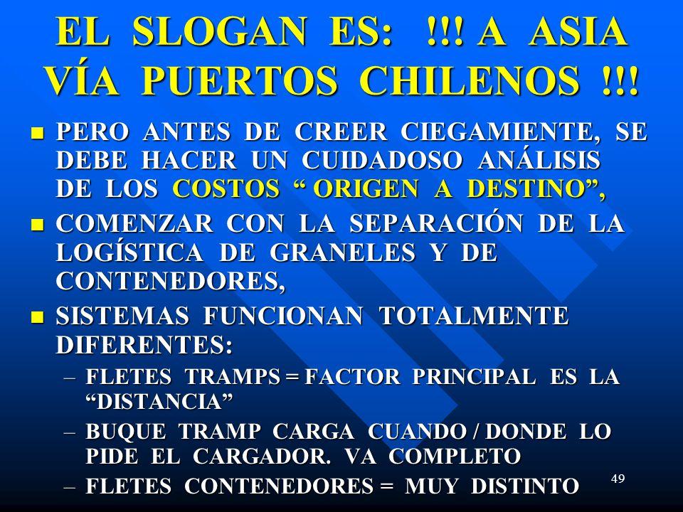 EL SLOGAN ES: !!! A ASIA VÍA PUERTOS CHILENOS !!!