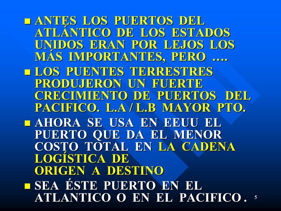 ANTES LOS PUERTOS DEL ATLÁNTICO DE LOS ESTADOS UNIDOS ERAN POR LEJOS LOS MÁS IMPORTANTES, PERO ….