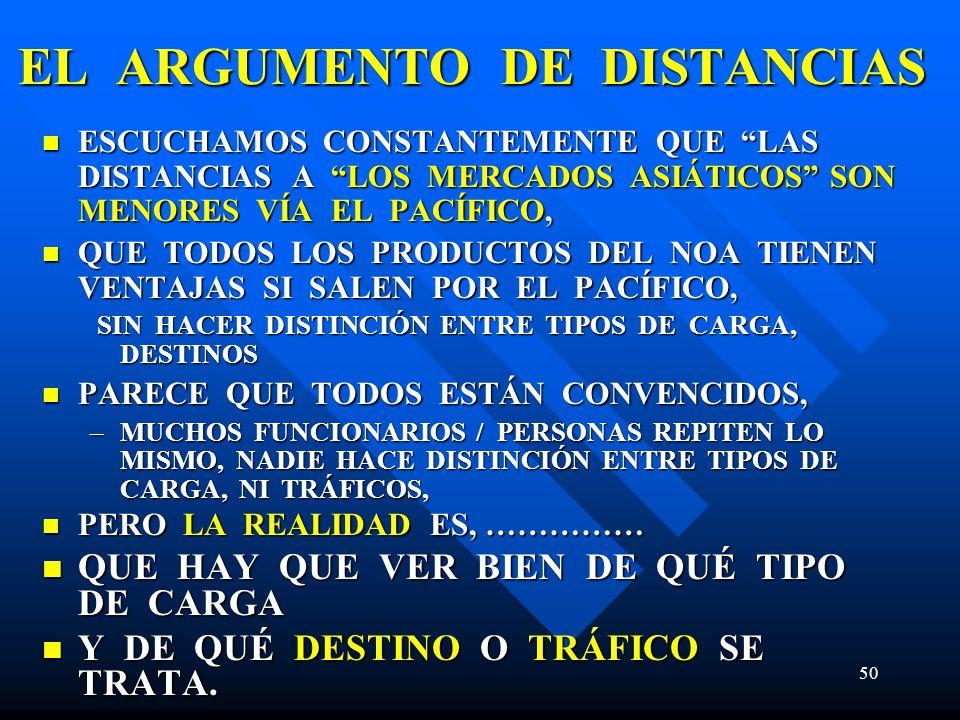 EL ARGUMENTO DE DISTANCIAS