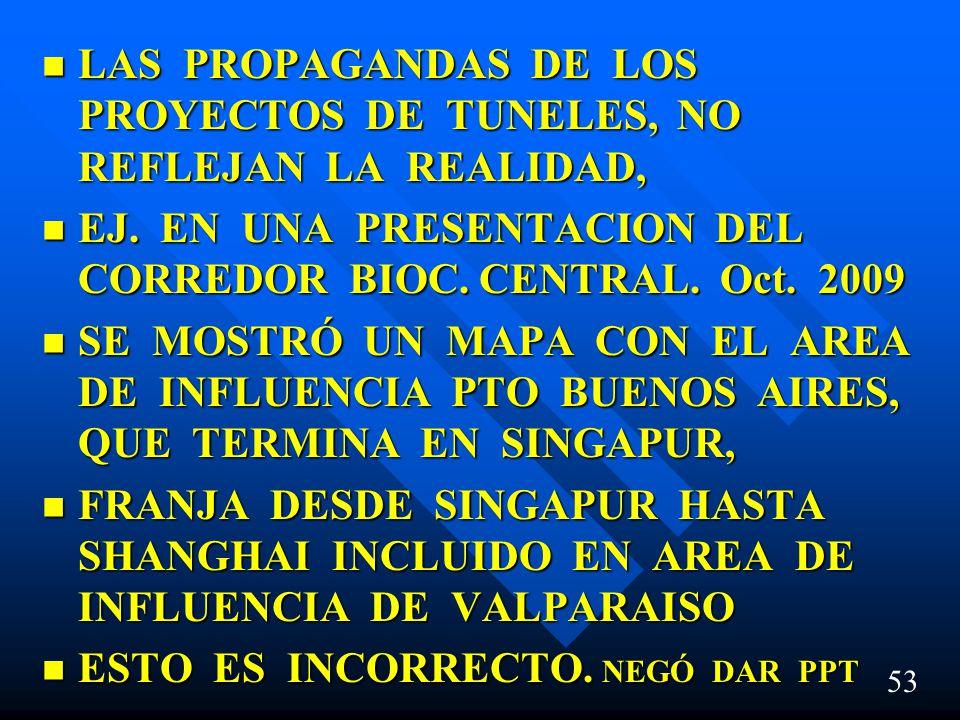 LAS PROPAGANDAS DE LOS PROYECTOS DE TUNELES, NO REFLEJAN LA REALIDAD,