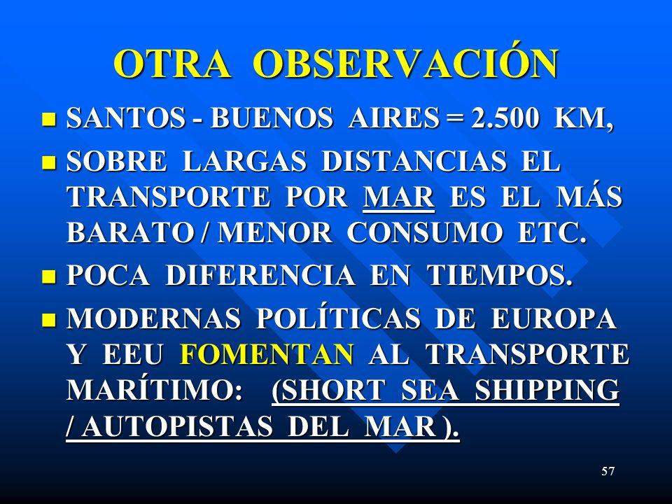 OTRA OBSERVACIÓN SANTOS - BUENOS AIRES = 2.500 KM,