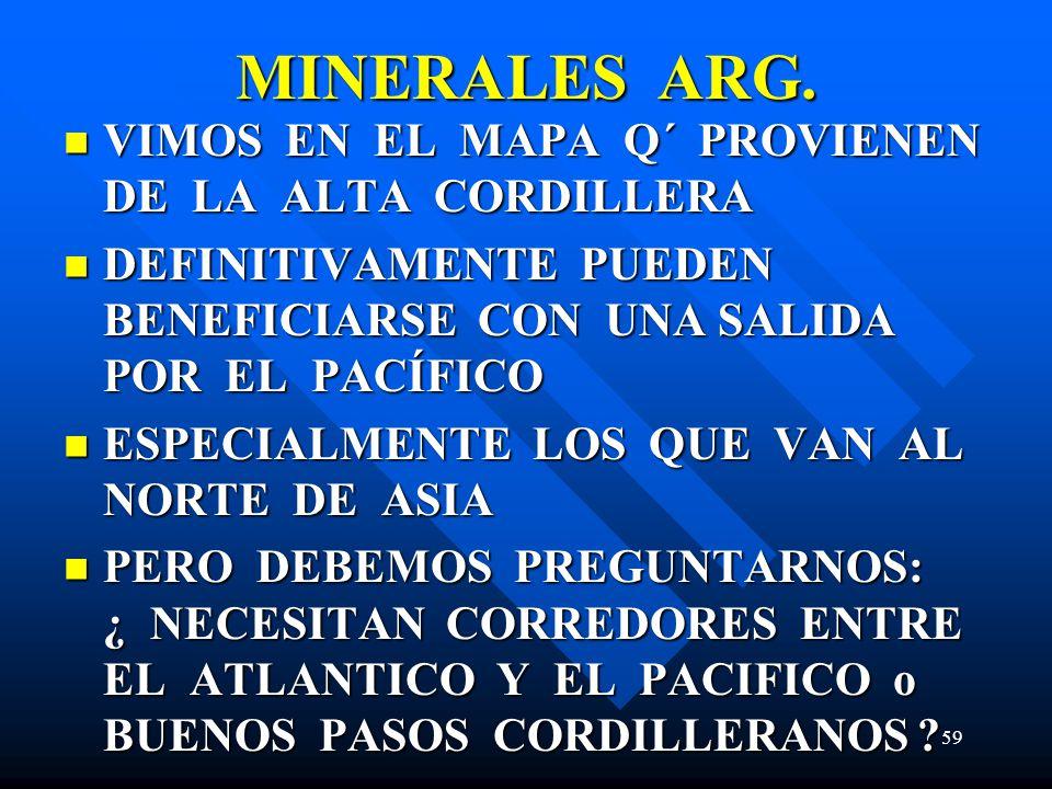 MINERALES ARG. VIMOS EN EL MAPA Q´ PROVIENEN DE LA ALTA CORDILLERA
