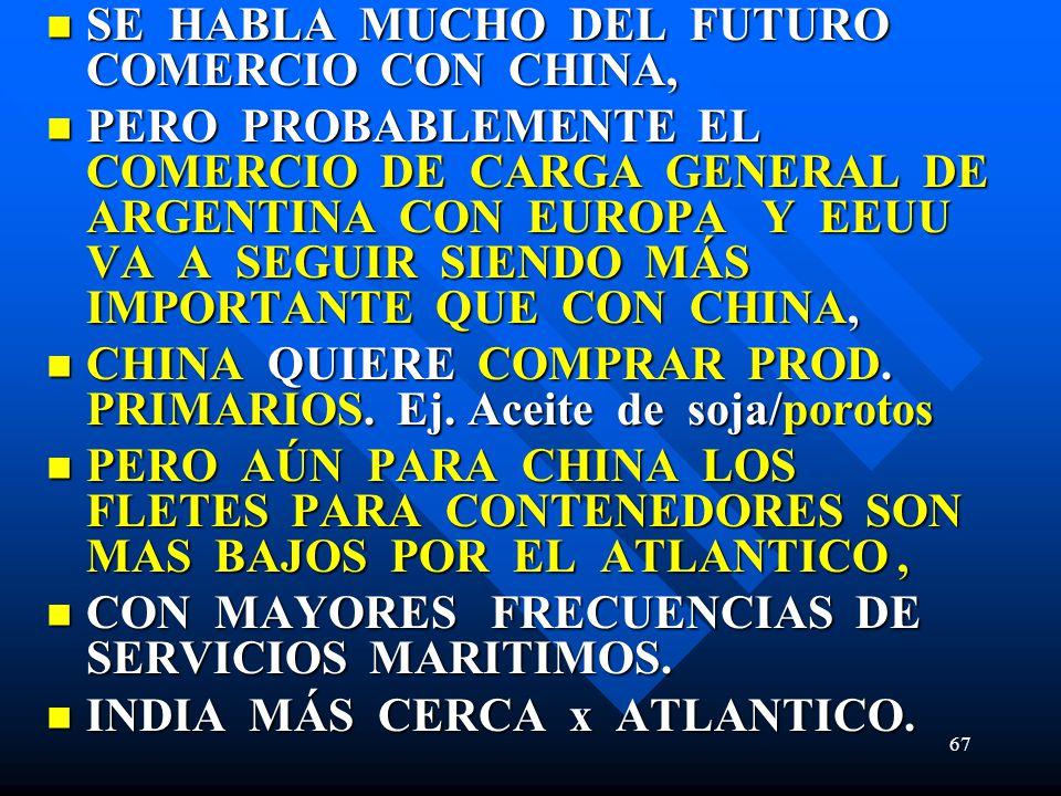 SE HABLA MUCHO DEL FUTURO COMERCIO CON CHINA,
