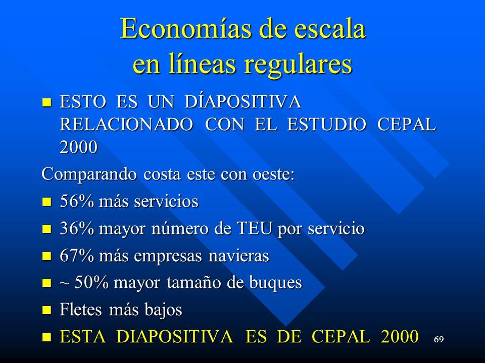 Economías de escala en líneas regulares