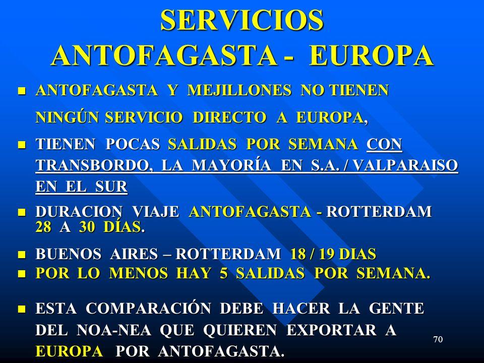 SERVICIOS ANTOFAGASTA - EUROPA