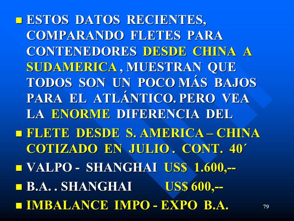 ESTOS DATOS RECIENTES, COMPARANDO FLETES PARA CONTENEDORES DESDE CHINA A SUDAMERICA , MUESTRAN QUE TODOS SON UN POCO MÁS BAJOS PARA EL ATLÁNTICO. PERO VEA LA ENORME DIFERENCIA DEL