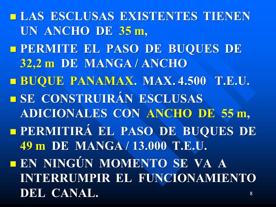 LAS ESCLUSAS EXISTENTES TIENEN UN ANCHO DE 35 m,