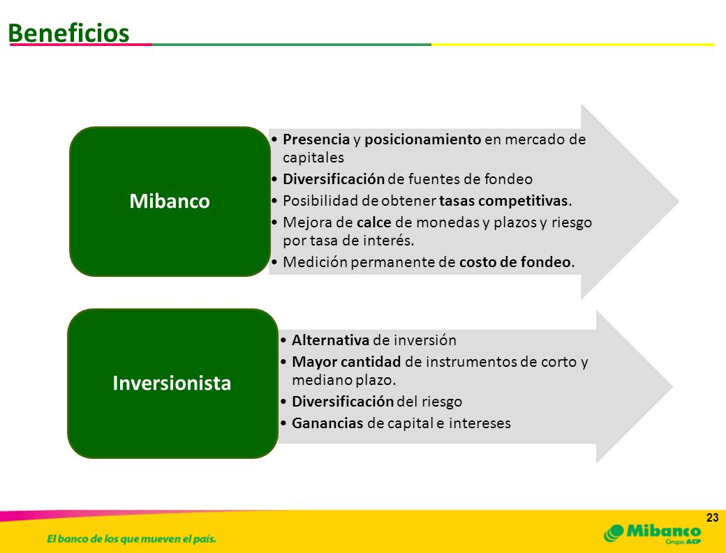 Beneficios Mibanco Inversionista