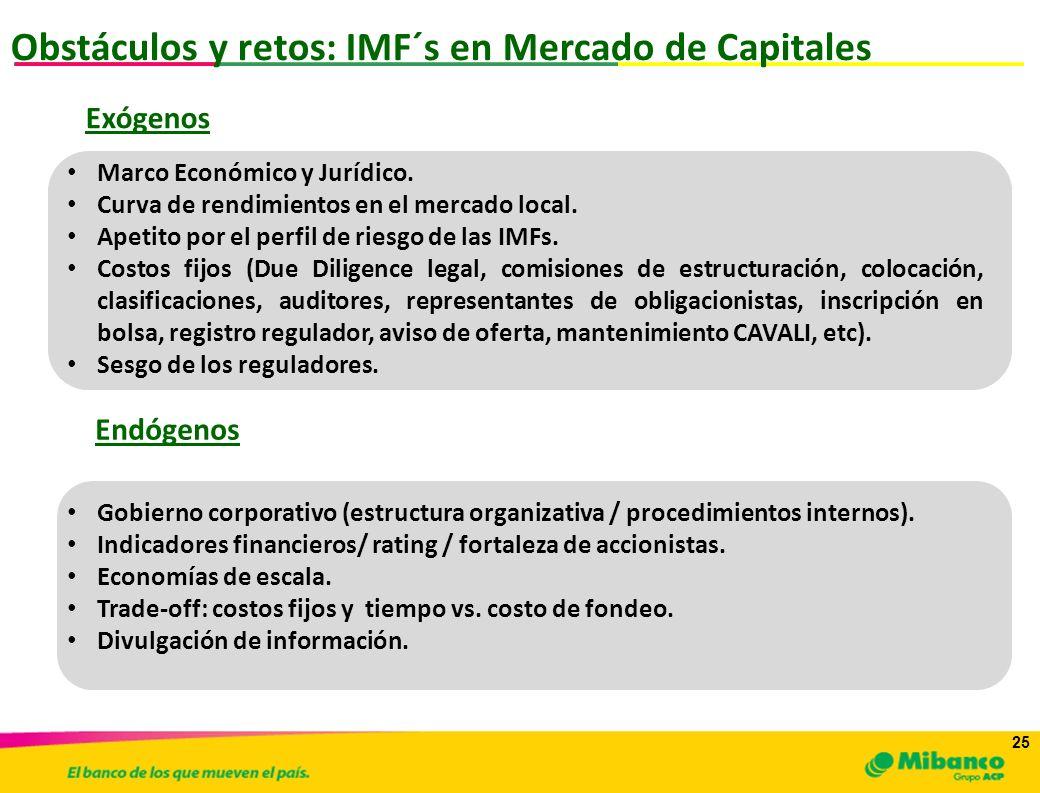 Obstáculos y retos: IMF´s en Mercado de Capitales