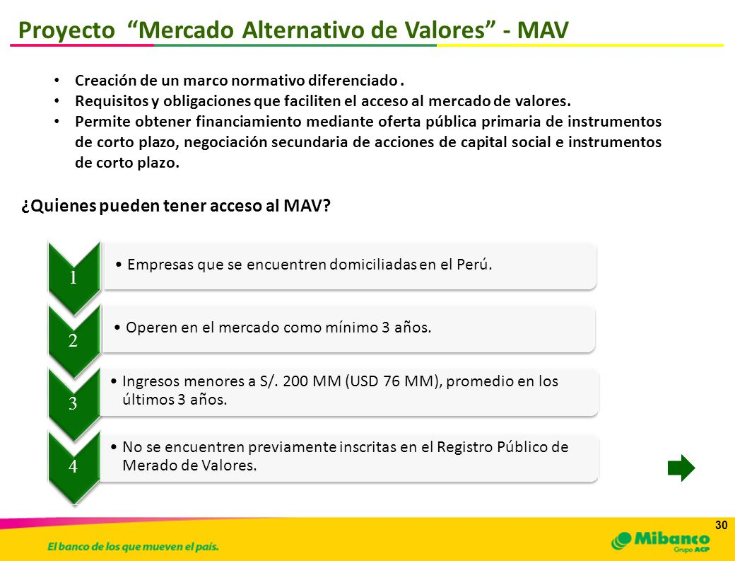 Proyecto Mercado Alternativo de Valores - MAV