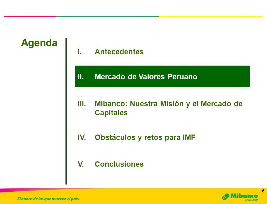 Agenda I. Antecedentes a. Inversionistas y Emisores