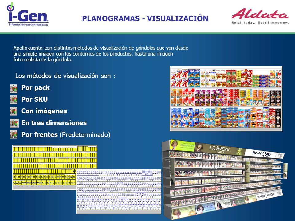 PLANOGRAMAS - VISUALIZACIÓN