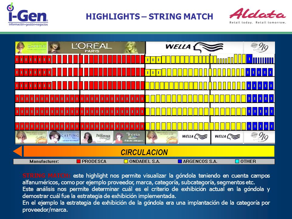 HIGHLIGHTS – STRING MATCH