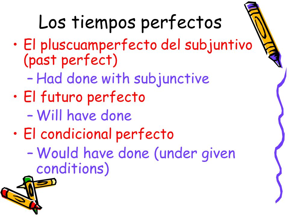 Los tiempos perfectos Would have done (under given conditions)