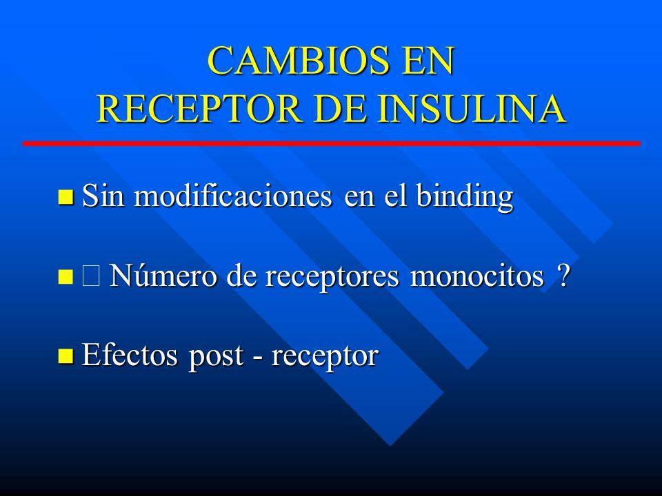 CAMBIOS EN RECEPTOR DE INSULINA