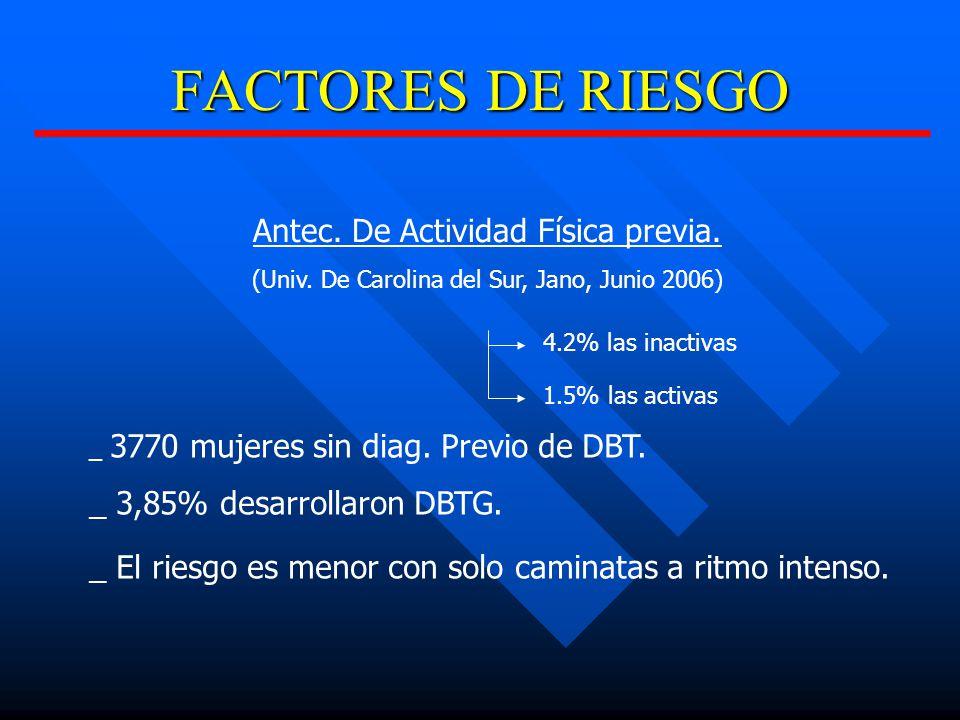 FACTORES DE RIESGO Antec. De Actividad Física previa.