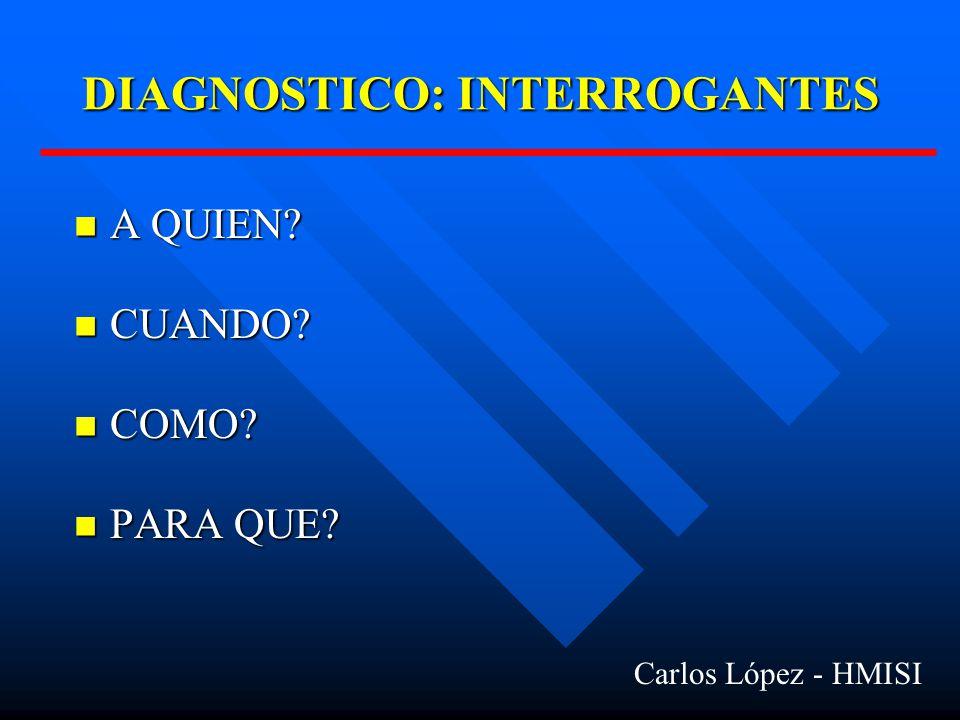 DIAGNOSTICO: INTERROGANTES