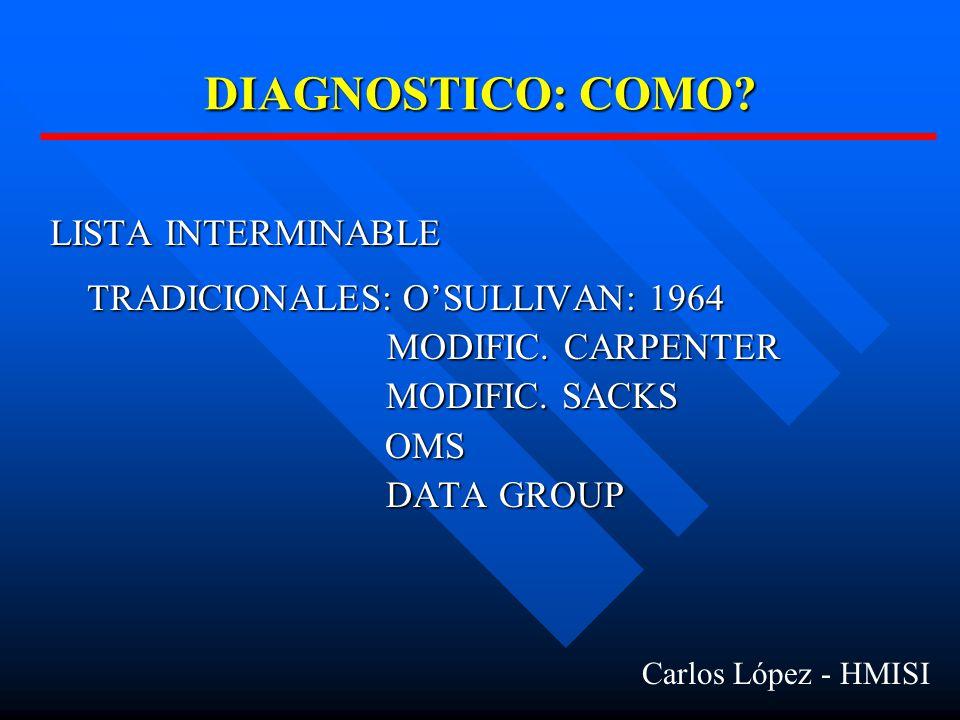 DIAGNOSTICO: COMO LISTA INTERMINABLE MODIFIC. SACKS OMS DATA GROUP